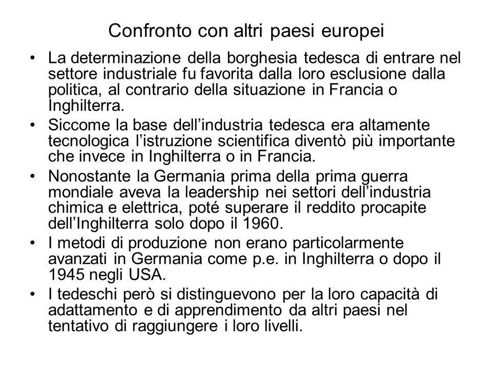 Confronto con altri paesi europei La determinazione della borghesia tedesca di entrare nel settore industriale fu favorita dalla loro esclusione dalla politica, al contrario della situazione in Francia o Inghilterra.