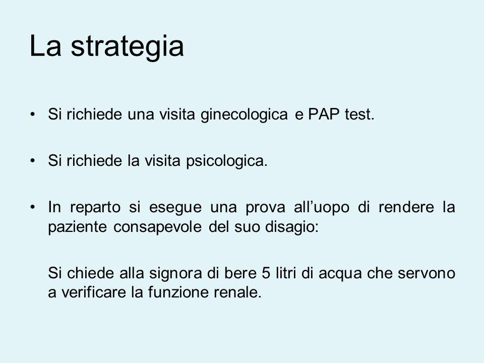 Si richiede una visita ginecologica e PAP test. Si richiede la visita psicologica.