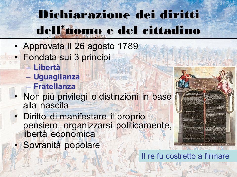 Dichiarazione dei diritti dell'uomo e del cittadino Approvata il 26 agosto 1789 Fondata sui 3 principi –Libertà –Uguaglianza –Fratellanza Non più priv