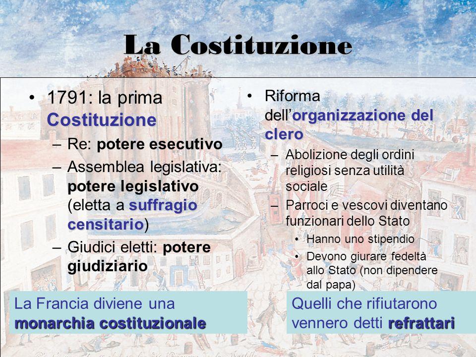 La Costituzione Costituzione1791: la prima Costituzione –Re: potere esecutivo suffragio censitario –Assemblea legislativa: potere legislativo (eletta