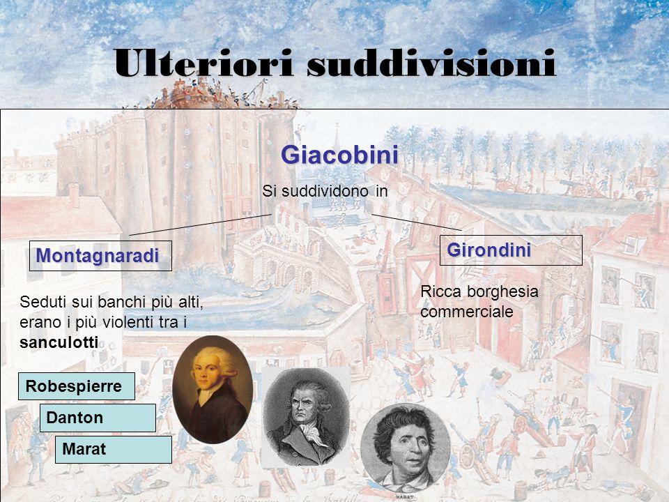 Ulteriori suddivisioni Giacobini Montagnaradi Girondini Si suddividono in Ricca borghesia commerciale Seduti sui banchi più alti, erano i più violenti