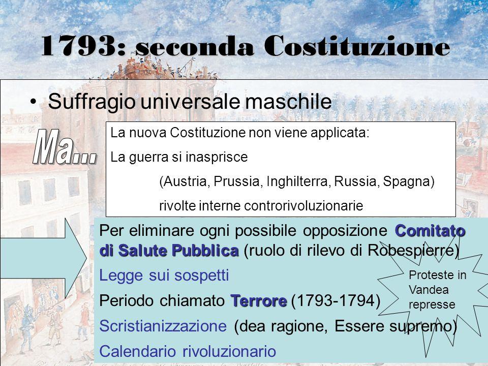 1793: seconda Costituzione Suffragio universale maschile La nuova Costituzione non viene applicata: La guerra si inasprisce (Austria, Prussia, Inghilt