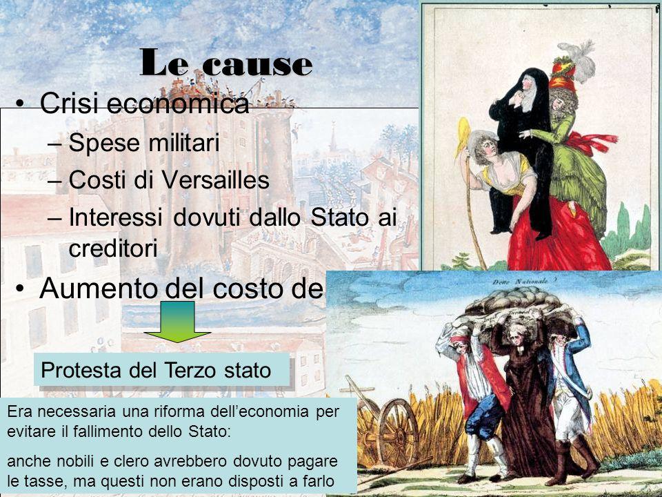 Le cause Crisi economica –Spese militari –Costi di Versailles –Interessi dovuti dallo Stato ai creditori Aumento del costo della vita Protesta del Ter