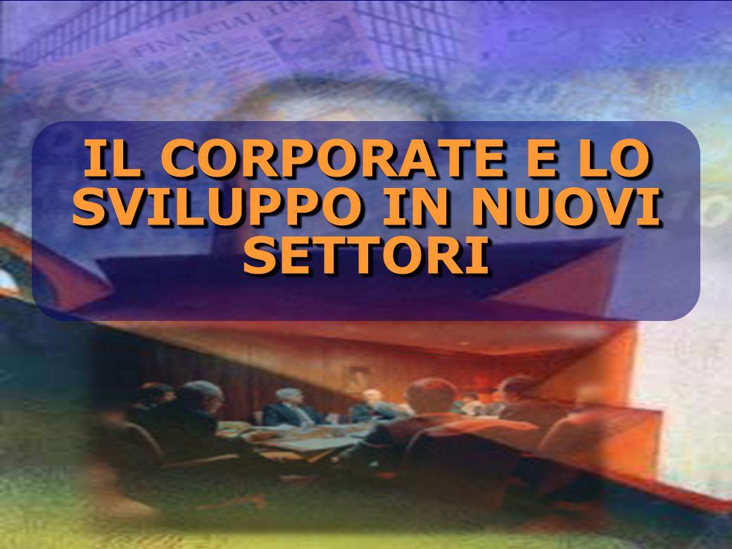 Acquisizioni Con l'acquisizione (acquisition) – o incorporazione, come più spesso si definisce in Italia – un'impresa ne acquista un'altra e la integra nella propria struttura.