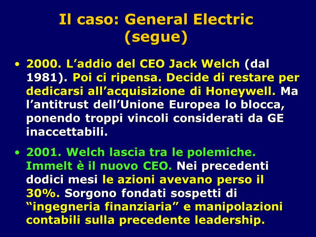 Il caso: General Electric (segue) 2000.L'addio del CEO Jack Welch (dal 1981).