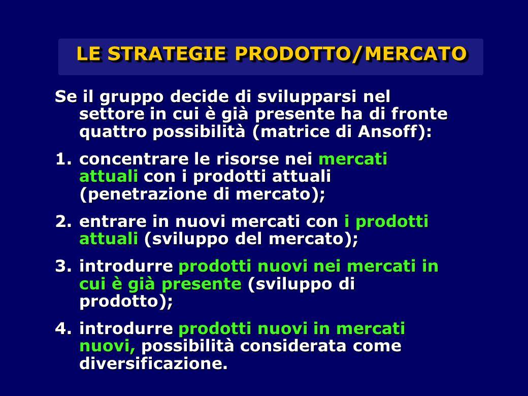 LE STRATEGIE PRODOTTO/MERCATO Se il gruppo decide di svilupparsi nel settore in cui è già presente ha di fronte quattro possibilità (matrice di Ansoff): 1.concentrare le risorse nei mercati attuali con i prodotti attuali (penetrazione di mercato); 2.entrare in nuovi mercati con i prodotti attuali (sviluppo del mercato); 3.introdurre prodotti nuovi nei mercati in cui è già presente (sviluppo di prodotto); 4.introdurre prodotti nuovi in mercati nuovi, possibilità considerata come diversificazione.