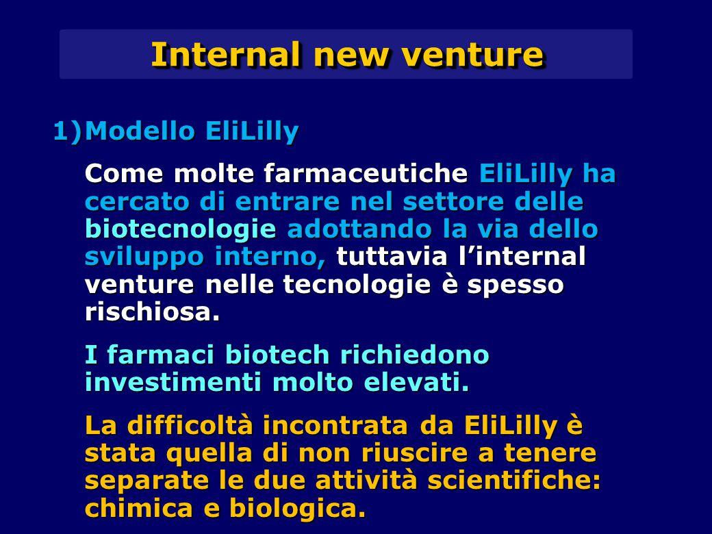 Internal new venture 1)Modello EliLilly Come molte farmaceutiche EliLilly ha cercato di entrare nel settore delle biotecnologie adottando la via dello sviluppo interno, tuttavia l'internal venture nelle tecnologie è spesso rischiosa.