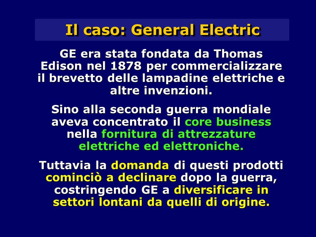 Il caso: General Electric Alcune domande.