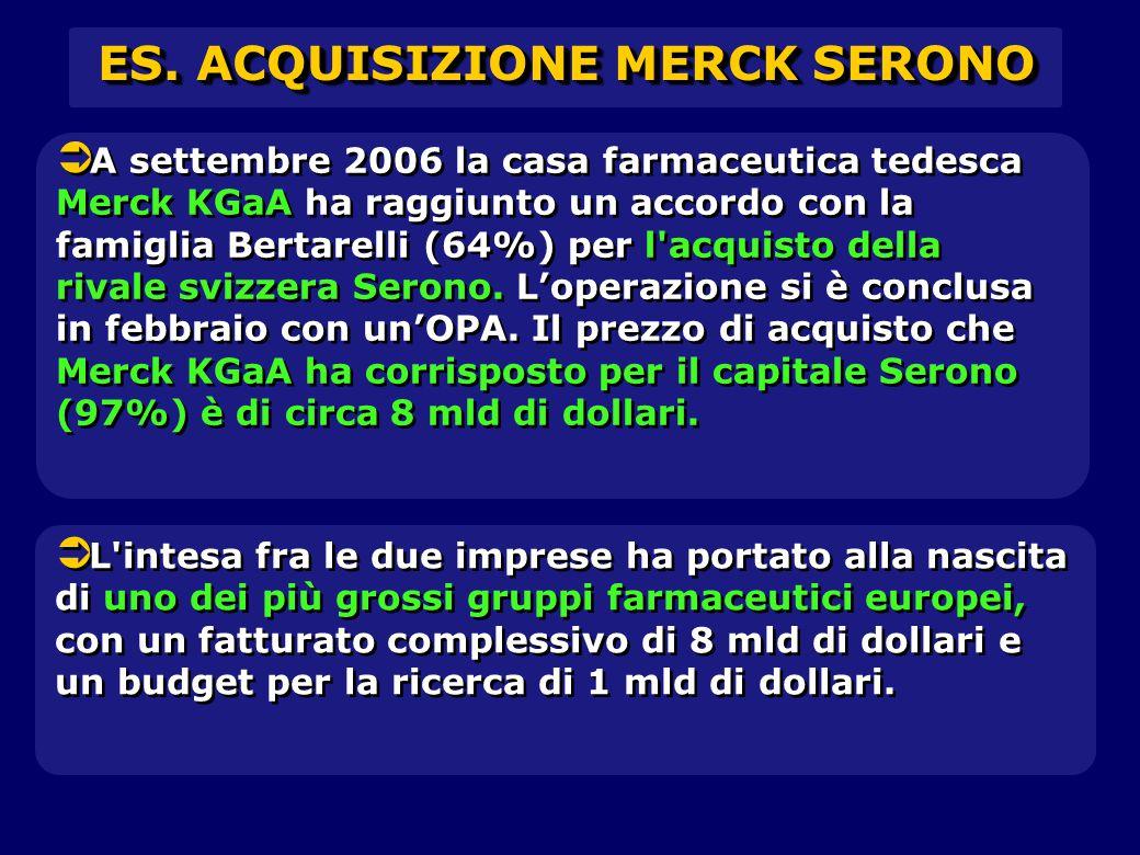  A settembre 2006 la casa farmaceutica tedesca Merck KGaA ha raggiunto un accordo con la famiglia Bertarelli (64%) per l acquisto della rivale svizzera Serono.