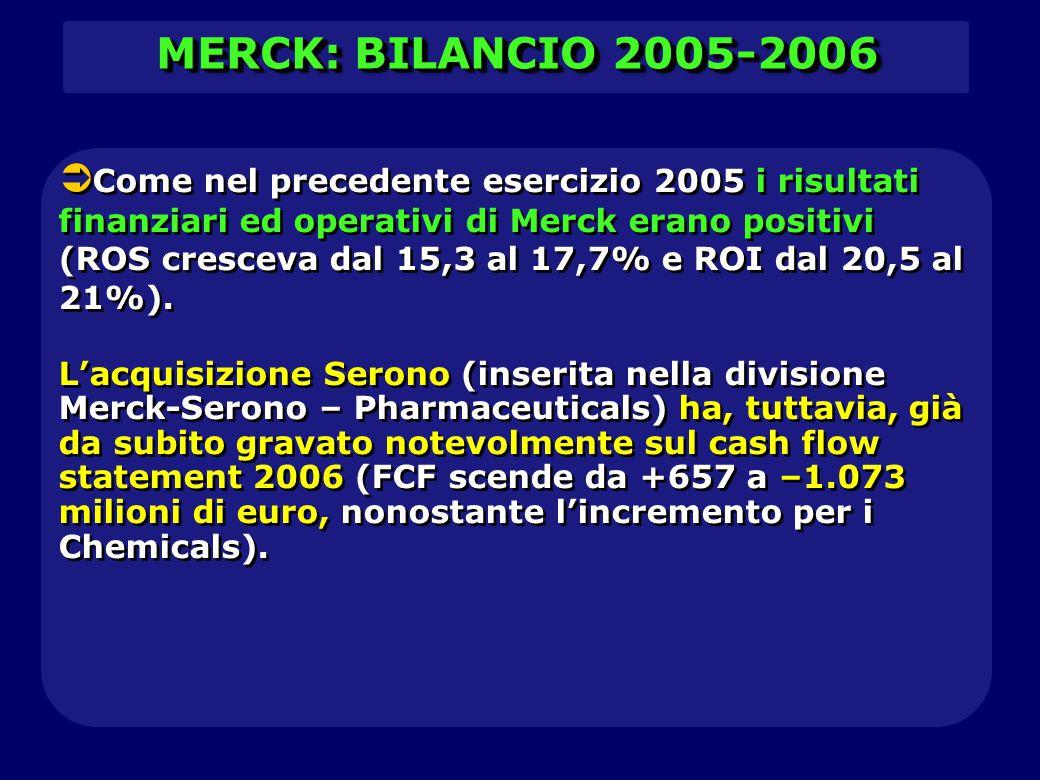 MERCK: BILANCIO 2005-2006  Come nel precedente esercizio 2005 i risultati finanziari ed operativi di Merck erano positivi (ROS cresceva dal 15,3 al 17,7% e ROI dal 20,5 al 21%).