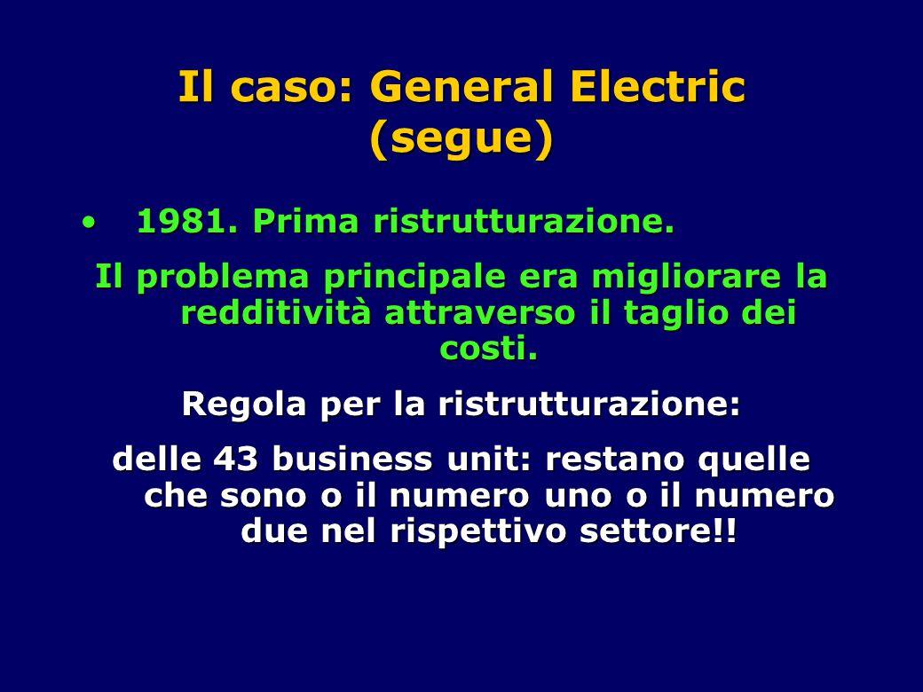 Il caso: General Electric (segue) L'obiettivo era distribuire GE su tre cerchi concentrici (diversificazione concentrica): 1)core business illuminazione, elettrodomestici, motori e turbine; 2)business high-tech: elettronica industriale, sistemi medicali, aerospaziali e motori per aerei; 3)servizi finanziari.