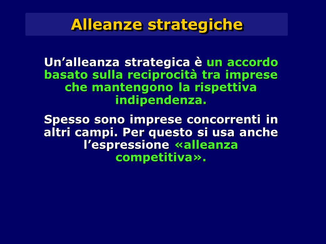 Alleanze strategiche Un'alleanza strategica è un accordo basato sulla reciprocità tra imprese che mantengono la rispettiva indipendenza.