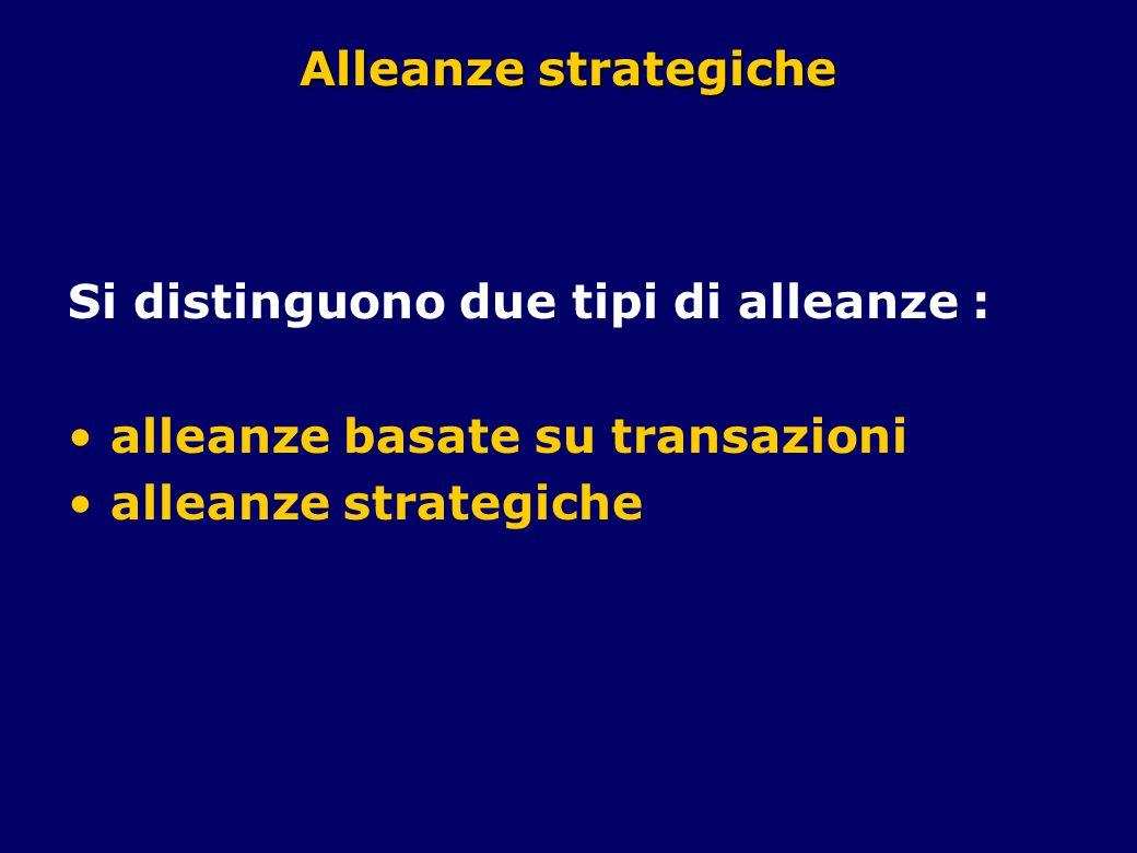 Alleanze strategiche Si distinguono due tipi di alleanze : alleanze basate su transazioni alleanze strategiche