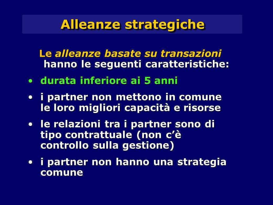 Alleanze strategiche Le alleanze basate su transazioni hanno le seguenti caratteristiche: durata inferiore ai 5 annidurata inferiore ai 5 anni i partner non mettono in comune le loro migliori capacità e risorsei partner non mettono in comune le loro migliori capacità e risorse le relazioni tra i partner sono di tipo contrattuale (non c'è controllo sulla gestione)le relazioni tra i partner sono di tipo contrattuale (non c'è controllo sulla gestione) i partner non hanno una strategia comunei partner non hanno una strategia comune