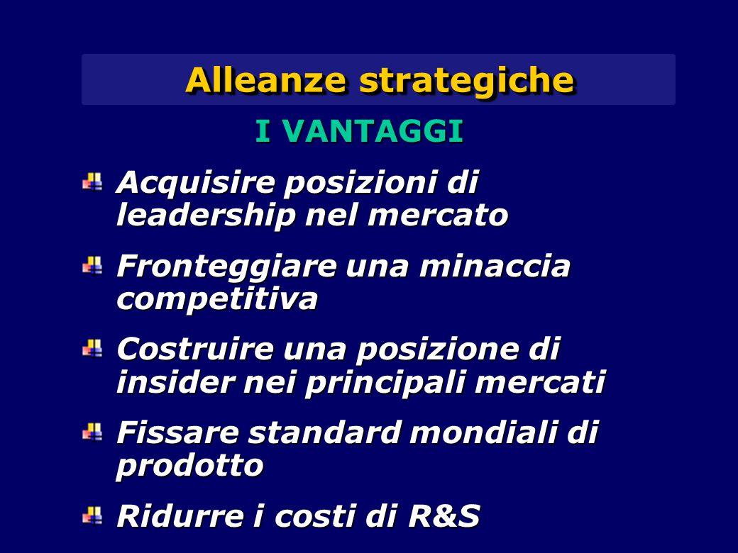 Alleanze strategiche I VANTAGGI Acquisire posizioni di leadership nel mercato Fronteggiare una minaccia competitiva Costruire una posizione di insider nei principali mercati Fissare standard mondiali di prodotto Ridurre i costi di R&S