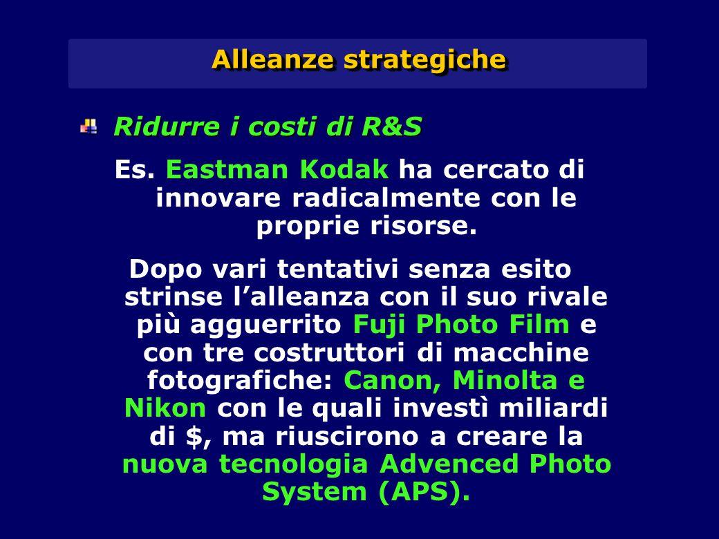 Alleanze strategiche Ridurre i costi di R&S Es.