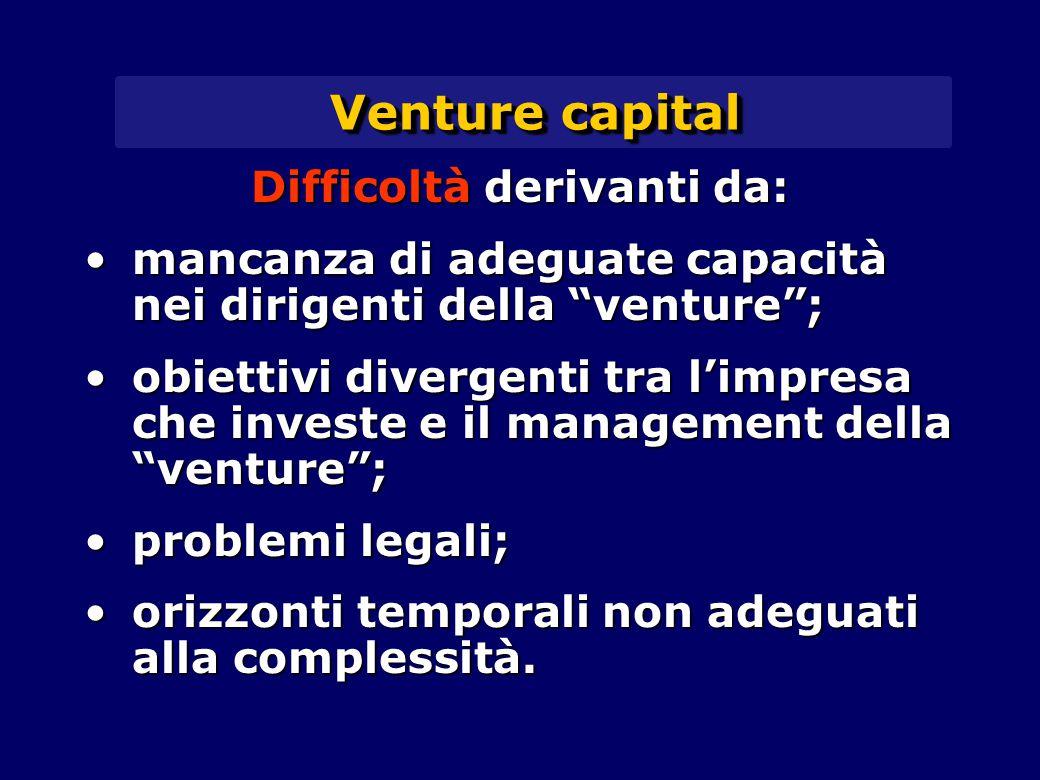 Venture capital Difficoltà derivanti da: mancanza di adeguate capacità nei dirigenti della venture ;mancanza di adeguate capacità nei dirigenti della venture ; obiettivi divergenti tra l'impresa che investe e il management della venture ;obiettivi divergenti tra l'impresa che investe e il management della venture ; problemi legali;problemi legali; orizzonti temporali non adeguati alla complessità.orizzonti temporali non adeguati alla complessità.