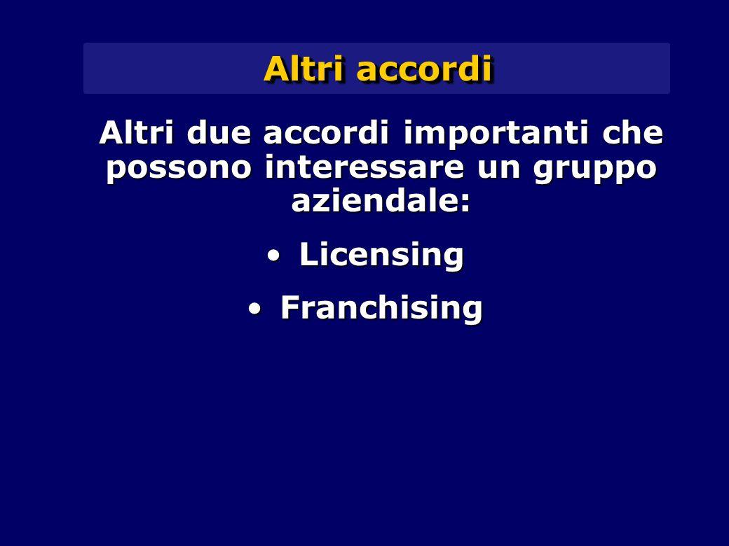 Altri accordi Altri due accordi importanti che possono interessare un gruppo aziendale: LicensingLicensing FranchisingFranchising