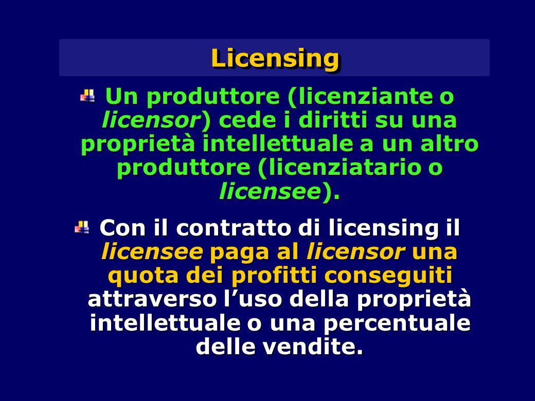 LicensingLicensing Un produttore (licenziante o licensor) cede i diritti su una proprietà intellettuale a un altro produttore (licenziatario o licensee).