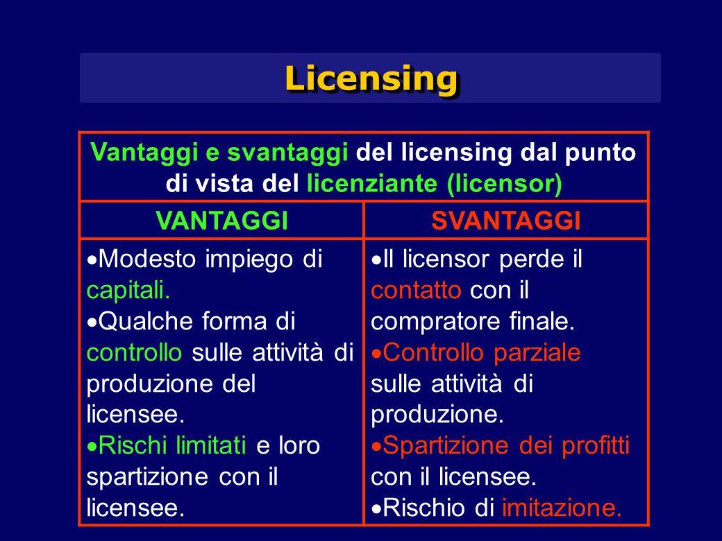 LicensingLicensing Vantaggi e svantaggi del licensing dal punto di vista del licenziante (licensor) VANTAGGISVANTAGGI  Modesto impiego di capitali.