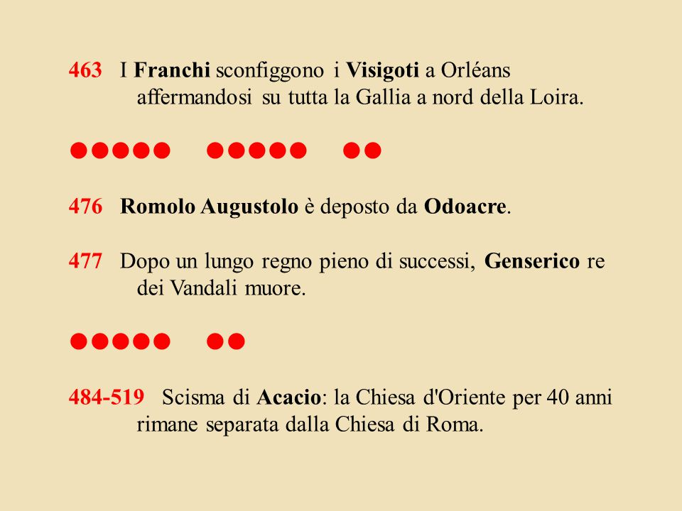 463 I Franchi sconfiggono i Visigoti a Orléans affermandosi su tutta la Gallia a nord della Loira.