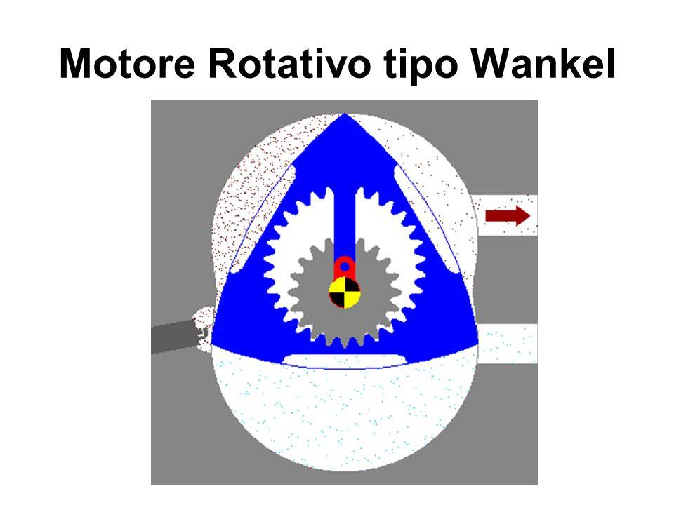 Motore Rotativo tipo Wankel