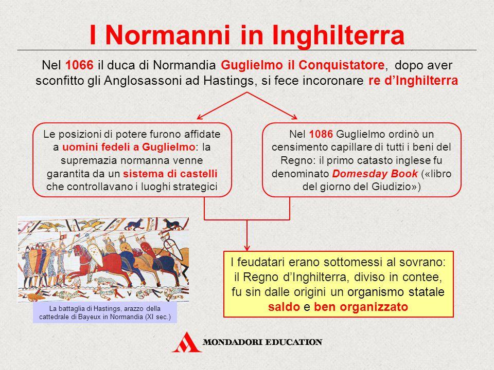 I Normanni in Inghilterra Nel 1066 il duca di Normandia Guglielmo il Conquistatore, dopo aver sconfitto gli Anglosassoni ad Hastings, si fece incorona