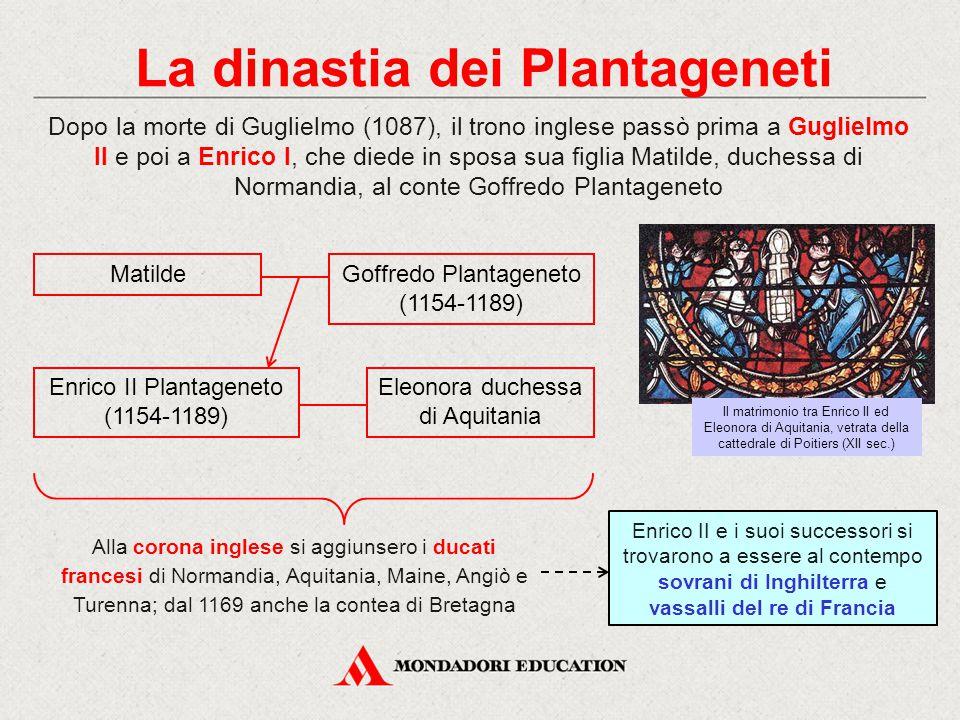 La dinastia dei Plantageneti Dopo la morte di Guglielmo (1087), il trono inglese passò prima a Guglielmo II e poi a Enrico I, che diede in sposa sua f
