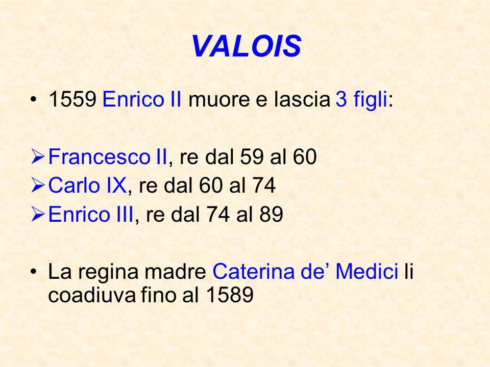 VALOIS 1559 Enrico II muore e lascia 3 figli:  Francesco II, re dal 59 al 60  Carlo IX, re dal 60 al 74  Enrico III, re dal 74 al 89 La regina madr