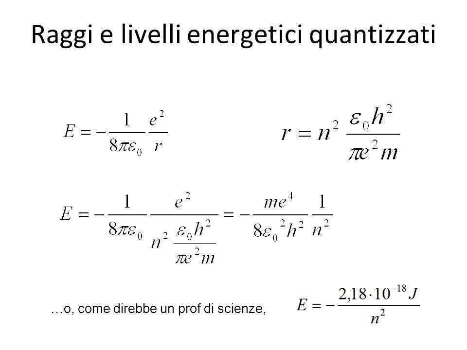 Raggi e livelli energetici quantizzati Anche l'energia, come il raggio, cresce con l'inverso del quadrato di n