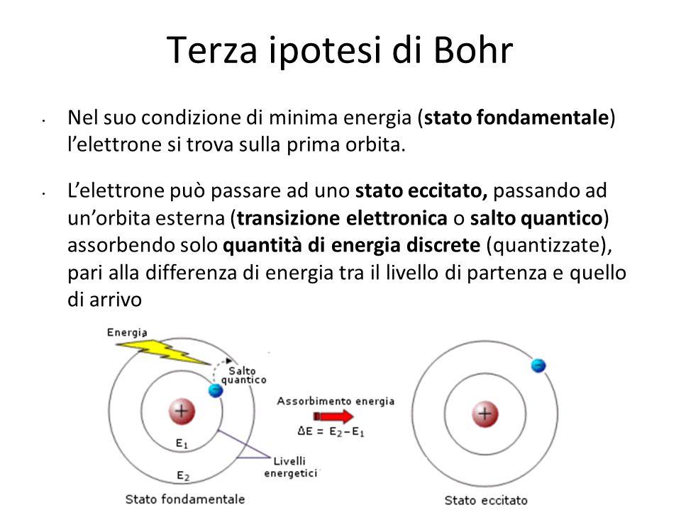 Terza ipotesi di Bohr Quando l'elettrone si trova in un orbita superiore, l atomo possiede un surplus di energia che lo rende instabile (eccitato) e l elettrone è destinato a tornare nell orbita di partenza riemettendo l'energia precedentemente assorbita tramite un fotone la cui energia è appunto pari a  E = E2 – E1 = h