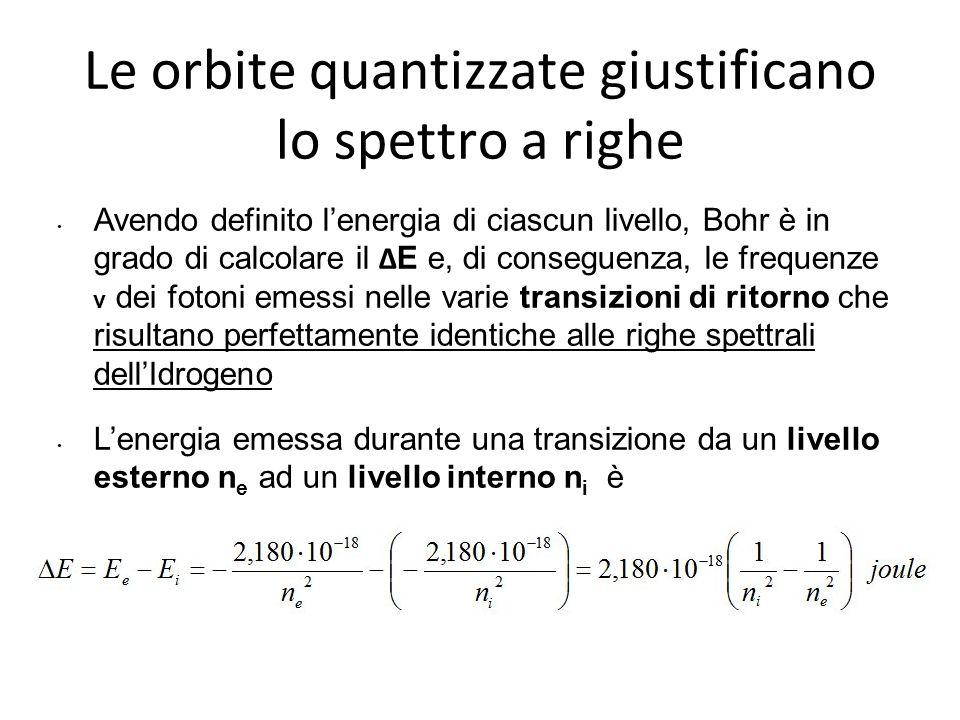 Le orbite quantizzate giustificano lo spettro a righe Avendo definito l'energia di ciascun livello, Bohr è in grado di calcolare il ∆ E e, di consegue