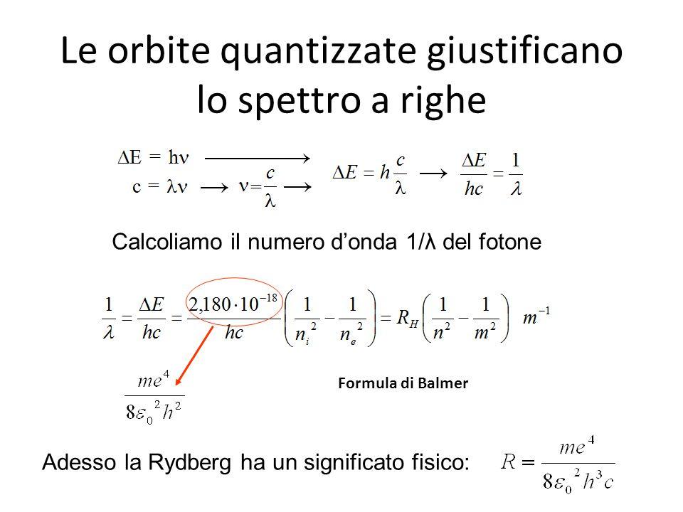 Le orbite quantizzate giustificano lo spettro a righe Calcoliamo il numero d'onda 1/λ del fotone Formula di Balmer Adesso la Rydberg ha un significato