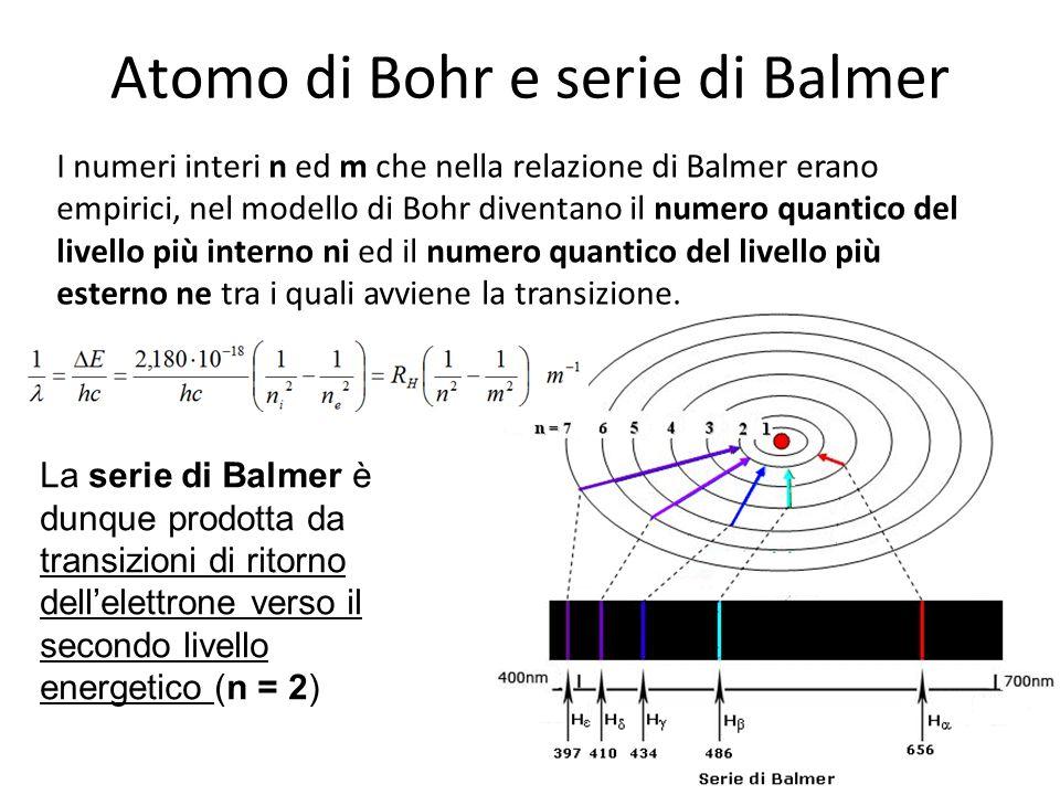 Atomo di Bohr e serie di Balmer I numeri interi n ed m che nella relazione di Balmer erano empirici, nel modello di Bohr diventano il numero quantico