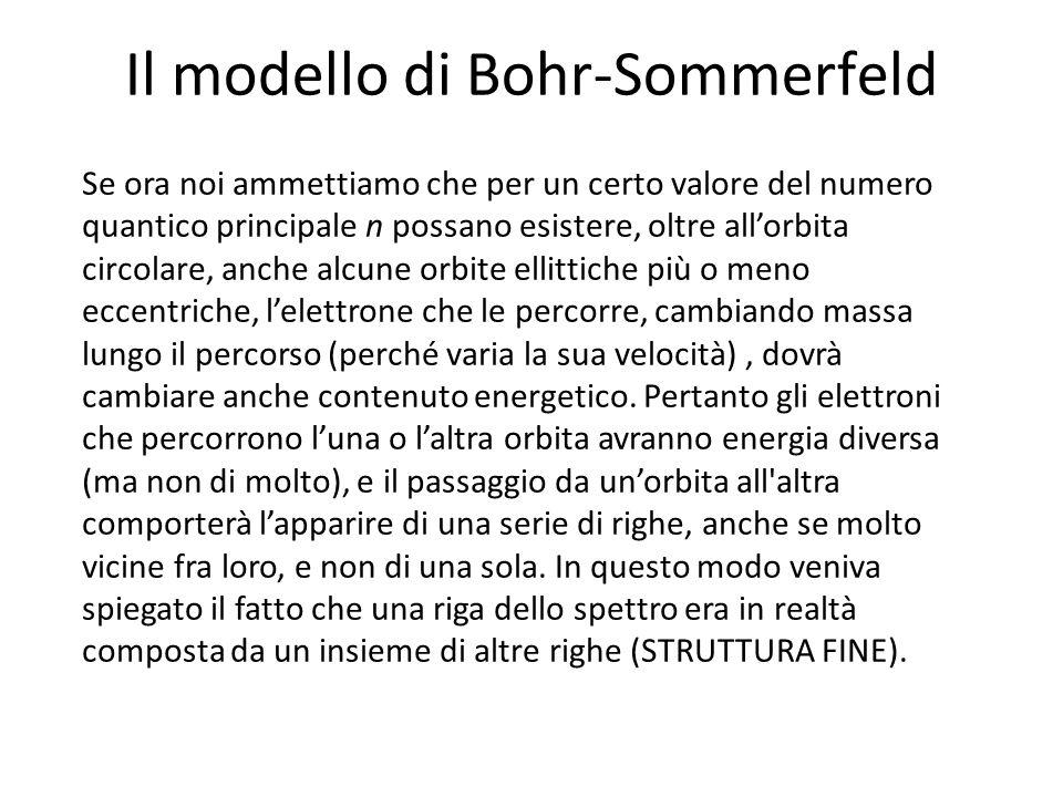 Il modello di Bohr-Sommerfeld Se ora noi ammettiamo che per un certo valore del numero quantico principale n possano esistere, oltre all'orbita circol