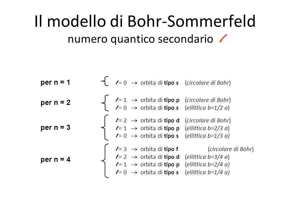 l = 3  orbita di tipo f(circolare di Bohr) l = 2  orbita di tipo d(ellittica b=3/4 a) l = 1  orbita di tipo p(ellittica b=2/4 a) l = 0  orbita di