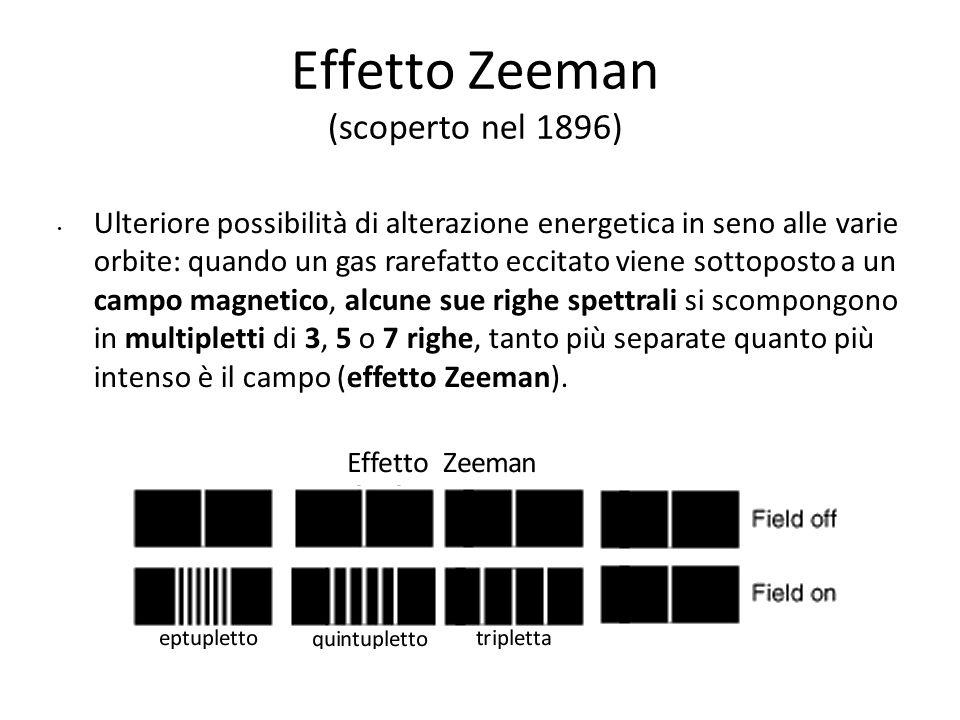 Effetto Zeeman (scoperto nel 1896) Ulteriore possibilità di alterazione energetica in seno alle varie orbite: quando un gas rarefatto eccitato viene s