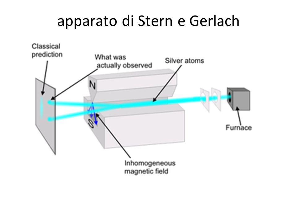 Lo spin La comunità scientifica calcolò che l'atomo di argento presenta allo stato fondamentale un numero quantico azimutale l =0 Per spiegare il fenomeno scoperto da Stern e W.