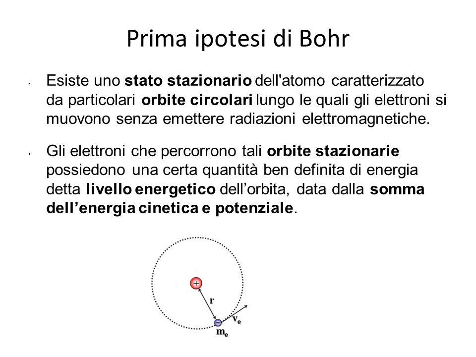 Prima ipotesi di Bohr L'elettrone che si muove su un orbita di raggio r è soggetto alla forza coulombiana del nucleo, pari alla forza centrifuga Eguagliandole si può esplicitare il raggio r e verificare che l'elettrone si può muovere su qualsiasi orbita.