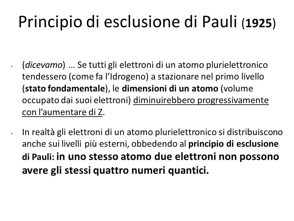 Principio di esclusione di Pauli (1925) (dicevamo) … Se tutti gli elettroni di un atomo plurielettronico tendessero (come fa l'Idrogeno) a stazionare