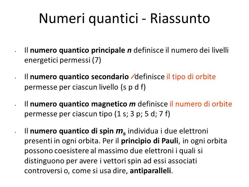 Numeri quantici - Riassunto Il numero quantico principale n definisce il numero dei livelli energetici permessi (7) Il numero quantico secondario l de