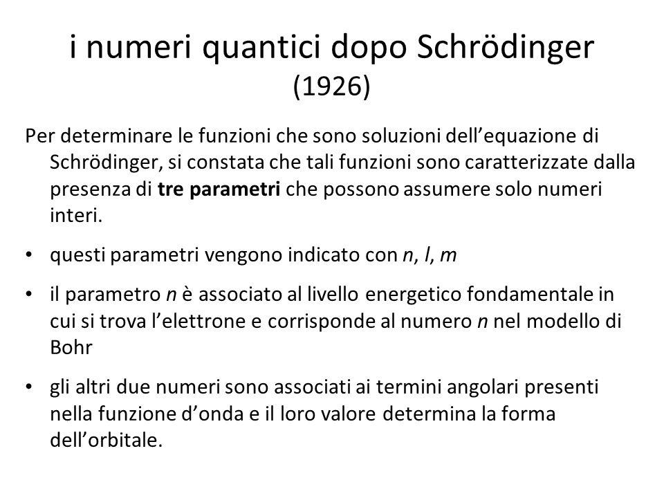 i numeri quantici dopo Schrödinger (1926) Per determinare le funzioni che sono soluzioni dell'equazione di Schrödinger, si constata che tali funzioni