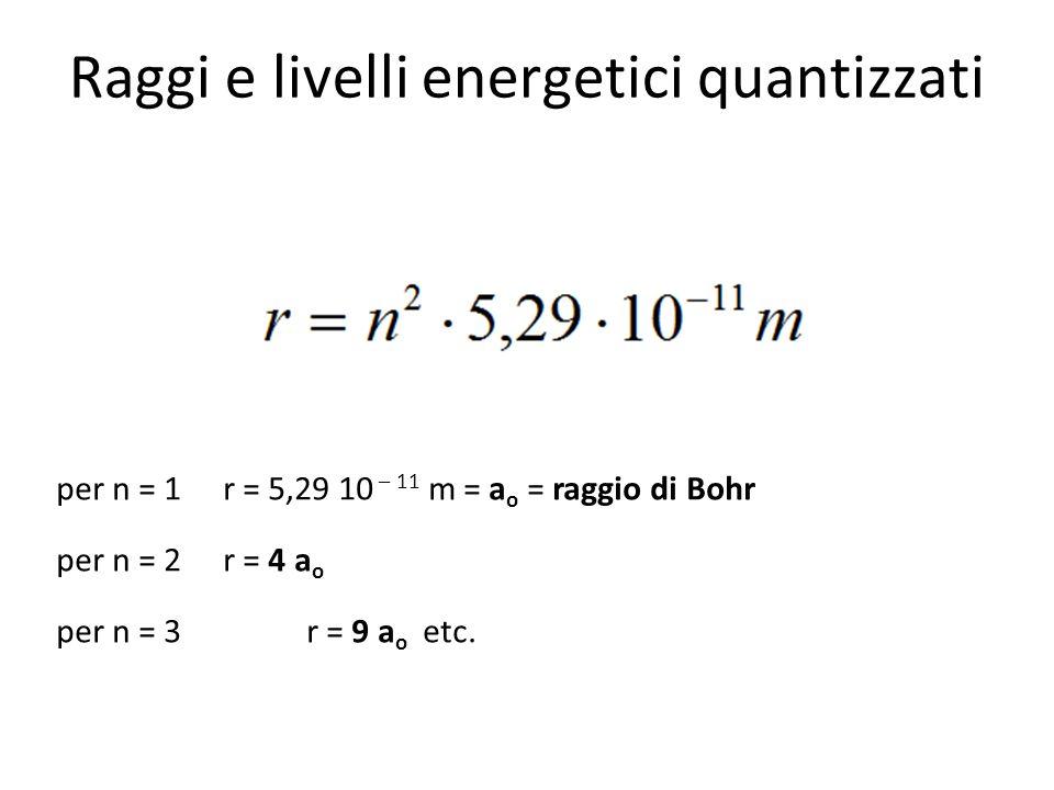 Raggi e livelli energetici quantizzati Ovviamente a ogni orbita quantizzata sarà associata una ben precisa Energia Totale (cinetica + potenziale), anch'essa quantizzata E poiché