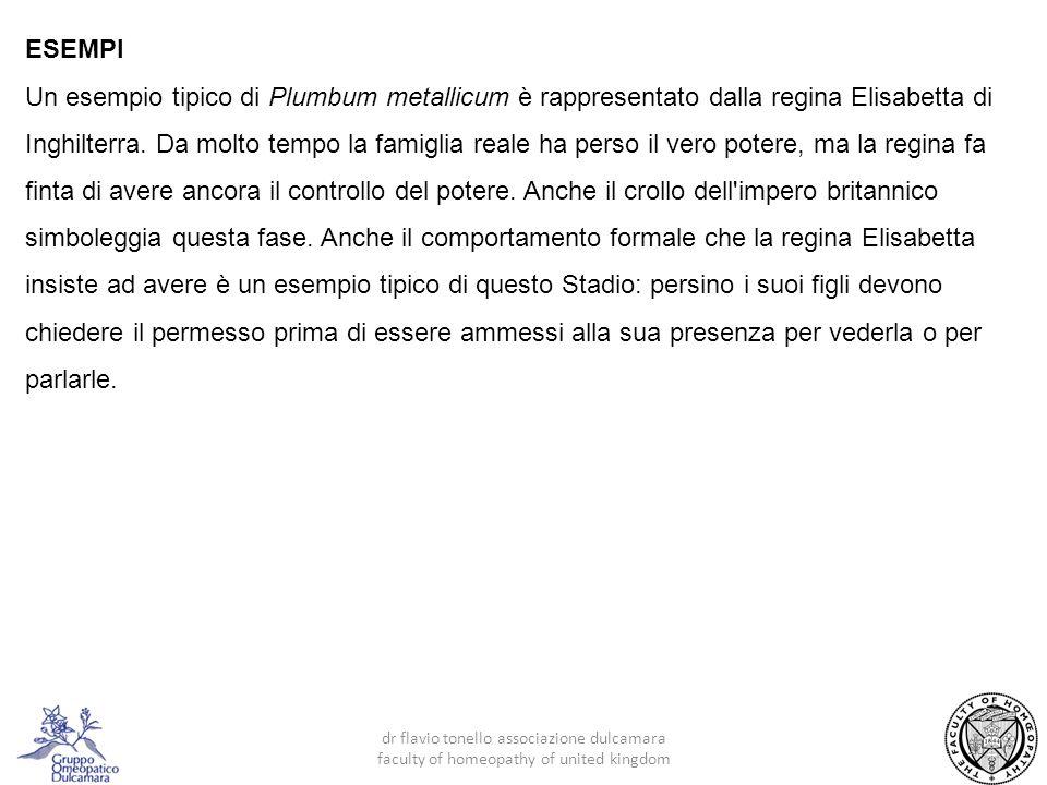 20 dr flavio tonello associazione dulcamara faculty of homeopathy of united kingdom ESEMPI Un esempio tipico di Plumbum metallicum è rappresentato dalla regina Elisabetta di Inghilterra.