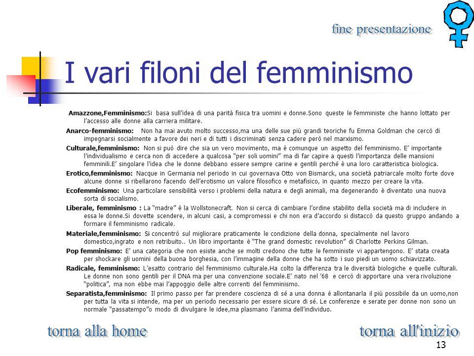 13 I vari filoni del femminismo Amazzone,Femminismo: Amazzone,Femminismo:Si basa sull'idea di una parità fisica tra uomini e donne.Sono queste le femm