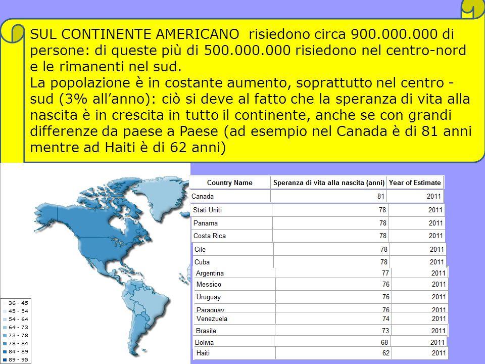SUL CONTINENTE AMERICANO risiedono circa 900.000.000 di persone: di queste più di 500.000.000 risiedono nel centro-nord e le rimanenti nel sud. La pop