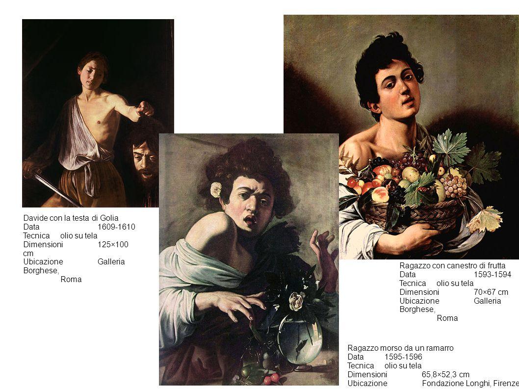 Davide con la testa di Golia Data1609-1610 Tecnicaolio su tela Dimensioni125×100 cm UbicazioneGalleria Borghese, Roma Ragazzo con canestro di frutta D