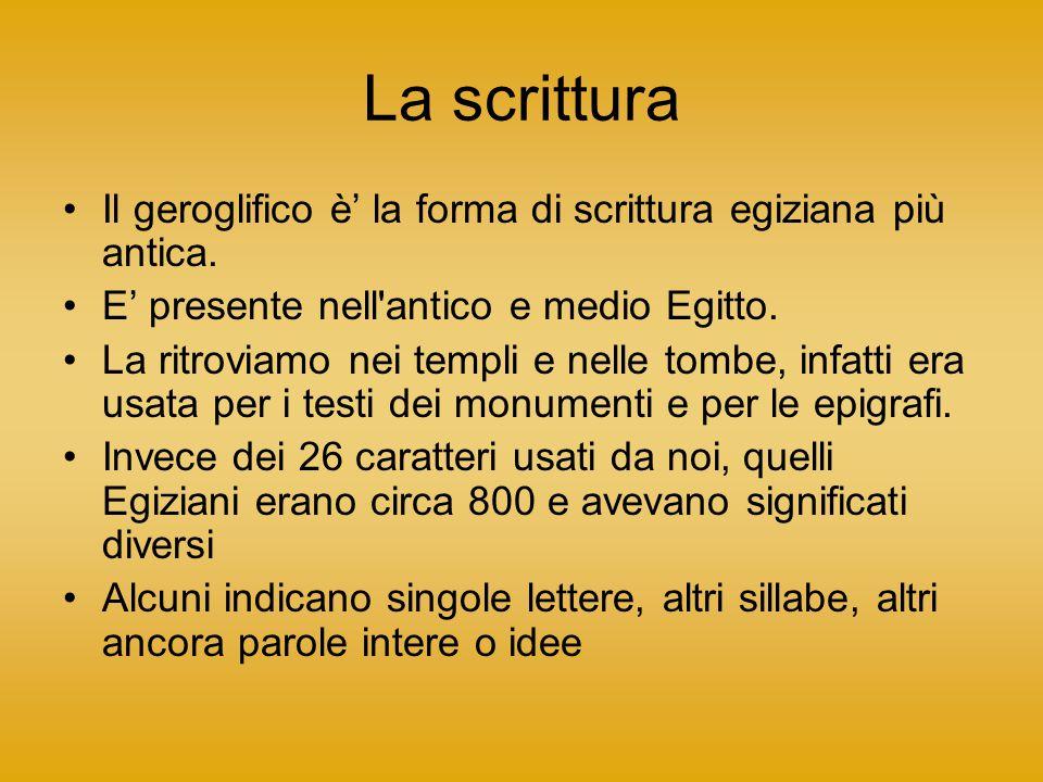 La scrittura Il geroglifico è' la forma di scrittura egiziana più antica.