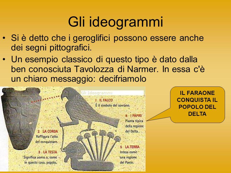 Gli ideogrammi Si è detto che i geroglifici possono essere anche dei segni pittografici.