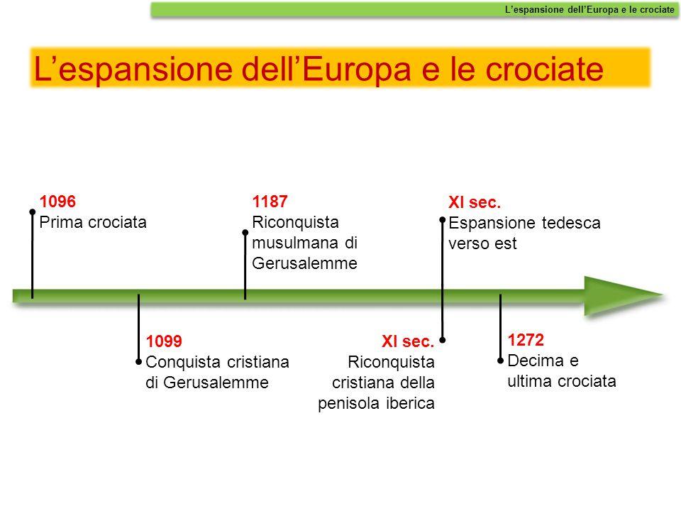 L'espansione dell'Europa e le crociate 1096 Prima crociata 1099 Conquista cristiana di Gerusalemme 1187 Riconquista musulmana di Gerusalemme XI sec. R